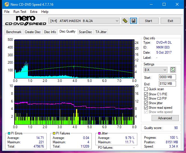 Nazwa:  DQ_2.4x_iHAS524-B.png,  obejrzany:  29 razy,  rozmiar:  64.2 KB.