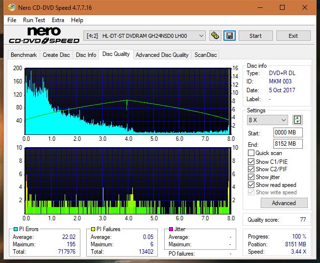 Nazwa:  DQ_2.4x_GH24NSD0.png,  obejrzany:  29 razy,  rozmiar:  57.9 KB.