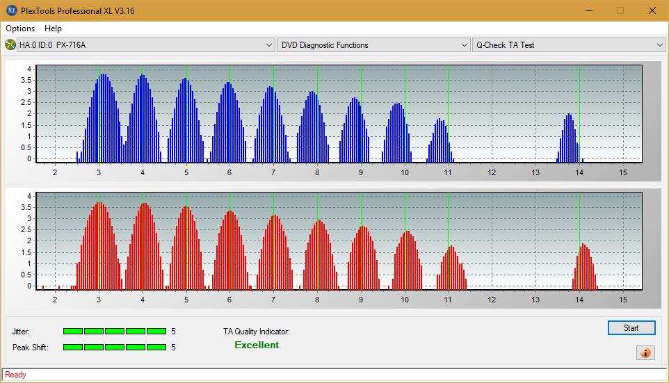 Nazwa:  TA Test (Middle Zone Layer 1)_2.4x_PX-716A.png,  obejrzany:  29 razy,  rozmiar:  48.7 KB.