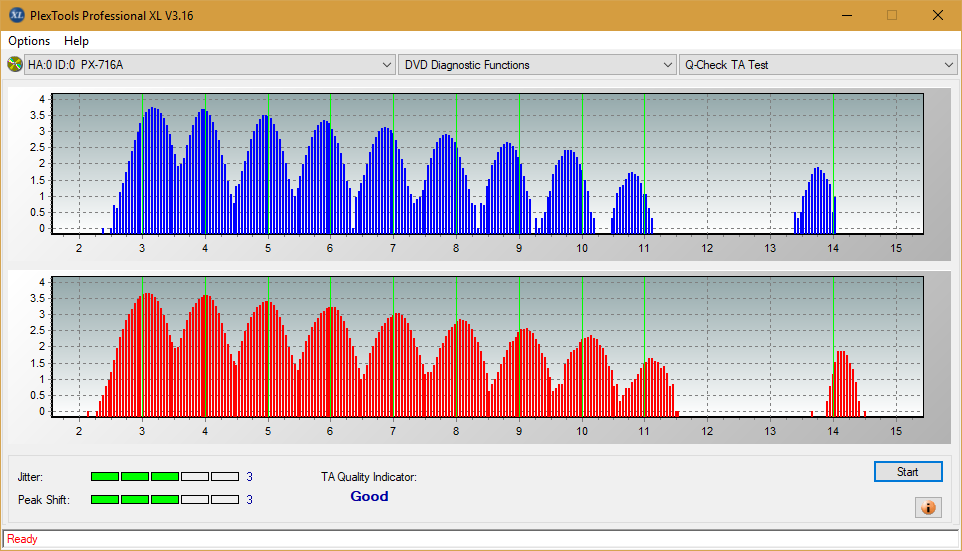 Nazwa:  TA Test (Outer Zone Layer 0)_2.4x_PX-716A.png,  obejrzany:  29 razy,  rozmiar:  48.1 KB.