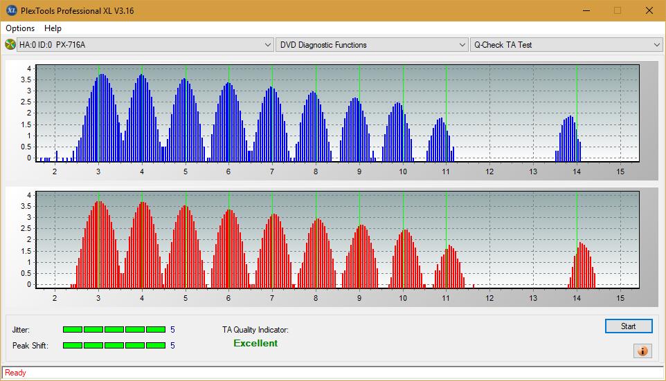 Nazwa:  TA Test (Outer Zone Layer 1)_2.4x_PX-716A.png,  obejrzany:  29 razy,  rozmiar:  48.3 KB.