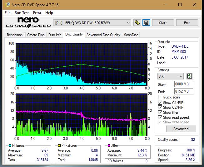 Nazwa:  DQ_4x_DW1620.png,  obejrzany:  29 razy,  rozmiar:  55.2 KB.