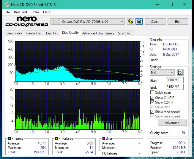 Nazwa:  DQ_4x_AD-7240S.png,  obejrzany:  29 razy,  rozmiar:  60.2 KB.
