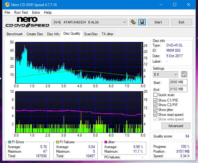 Nazwa:  DQ_4x_iHAS524-B.png,  obejrzany:  29 razy,  rozmiar:  64.6 KB.