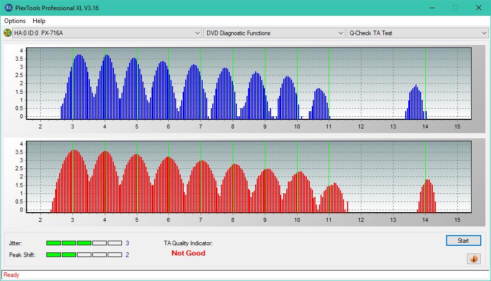 Nazwa:  TA Test (Inner Zone Layer 0)_4x_PX-716A.png,  obejrzany:  29 razy,  rozmiar:  48.4 KB.
