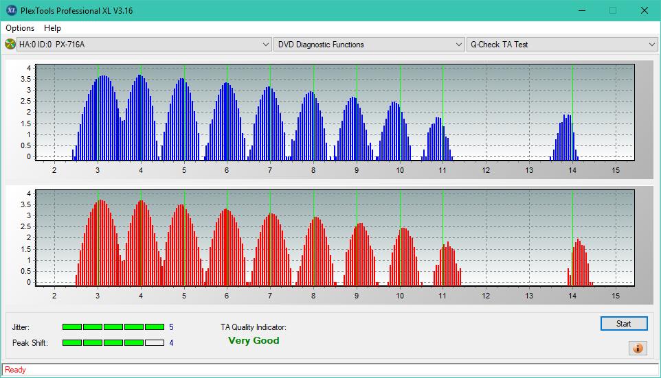 Nazwa:  TA Test (Inner Zone Layer 1)_4x_PX-716A.png,  obejrzany:  29 razy,  rozmiar:  48.8 KB.