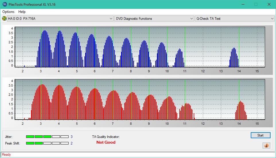 Nazwa:  TA Test (Middle Zone Layer 0)_4x_PX-716A.png,  obejrzany:  28 razy,  rozmiar:  48.7 KB.