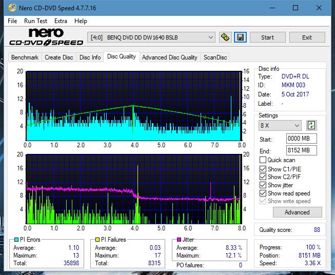 Nazwa:  DQ_6x_DW1640.png,  obejrzany:  53 razy,  rozmiar:  75.3 KB.