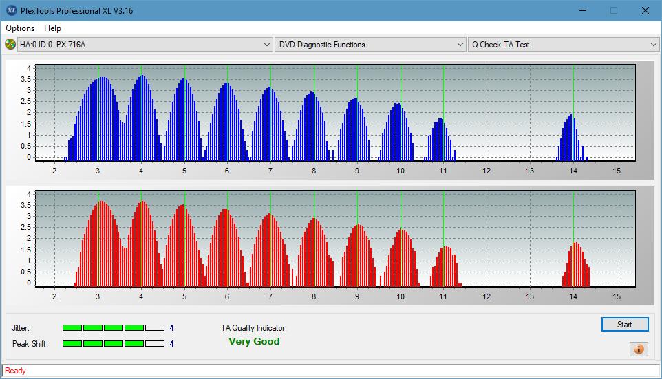 Nazwa:  TA Test (Inner Zone Layer 1)_6x_PX-716A.png,  obejrzany:  53 razy,  rozmiar:  48.7 KB.