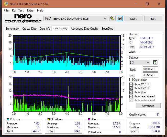 Nazwa:  DQ_8x_DW1640.png,  obejrzany:  28 razy,  rozmiar:  64.1 KB.
