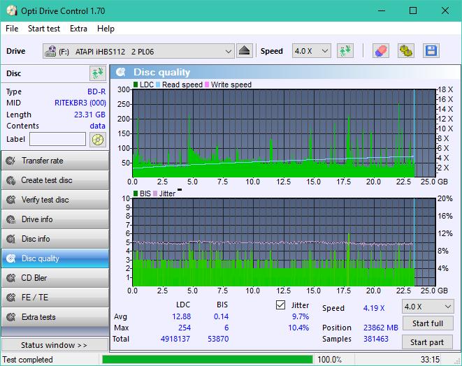 Nazwa:  DQ_ODC170_2x_OPCon_iHBS112-Gen2.png,  obejrzany:  58 razy,  rozmiar:  48.5 KB.