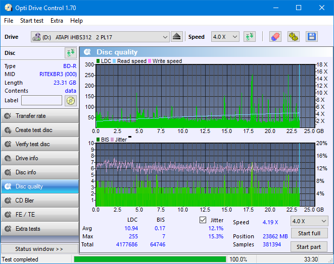 Nazwa:  DQ_ODC170_2x_OPCon_iHBS312.png,  obejrzany:  58 razy,  rozmiar:  49.1 KB.