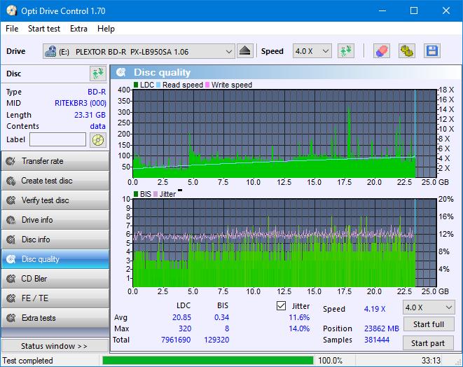 Nazwa:  DQ_ODC170_2x_OPCon_PX-LB950SA.png,  obejrzany:  61 razy,  rozmiar:  48.7 KB.