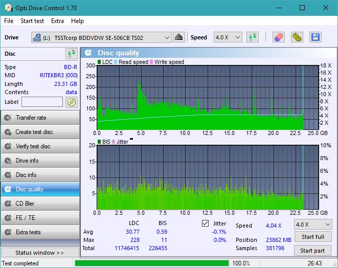 Nazwa:  DQ_ODC170_2x_OPCon_SE-506CB.png,  obejrzany:  59 razy,  rozmiar:  47.4 KB.