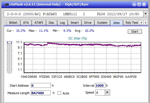 Nazwa:  Jitter_2x_OPCon_iHBS112-Gen2.png,  obejrzany:  58 razy,  rozmiar:  20.3 KB.