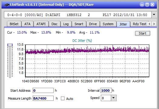 Nazwa:  Jitter_2x_OPCon_iHBS312.png,  obejrzany:  59 razy,  rozmiar:  21.0 KB.
