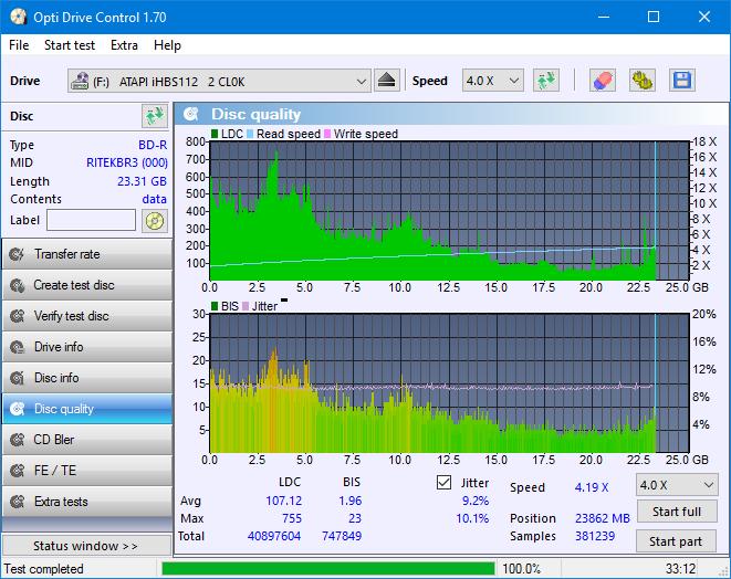 Nazwa:  DQ_ODC170_4x_OPCon_iHBS112-Gen1.png,  obejrzany:  22 razy,  rozmiar:  47.8 KB.