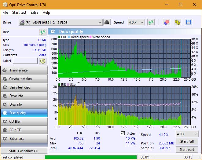 Nazwa:  DQ_ODC170_4x_OPCon_iHBS112-Gen2.png,  obejrzany:  22 razy,  rozmiar:  49.1 KB.