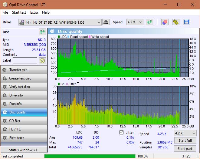 Nazwa:  DQ_ODC170_4x_OPCon_WH16NS48DUP.png,  obejrzany:  22 razy,  rozmiar:  48.3 KB.