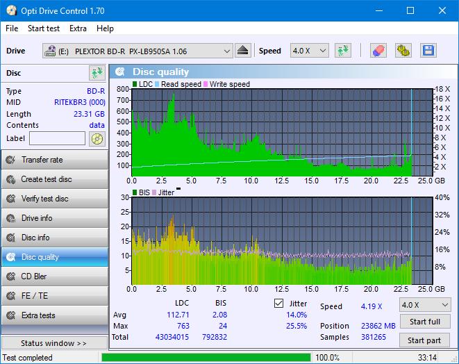 Nazwa:  DQ_ODC170_4x_OPCon_PX-LB950SA.png,  obejrzany:  22 razy,  rozmiar:  48.8 KB.
