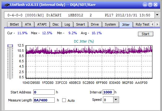 Nazwa:  Jitter_4x_OPCon_iHBS312.png,  obejrzany:  22 razy,  rozmiar:  21.1 KB.