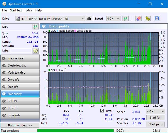 Nazwa:  DQ_ODC170_2x_OPCon_PX-LB950SA.png,  obejrzany:  142 razy,  rozmiar:  49.9 KB.