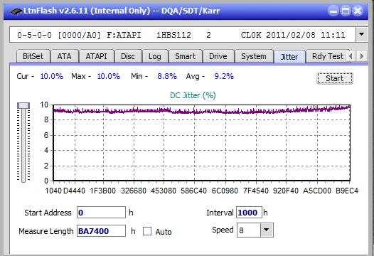 Nazwa:  Jitter_2x_OPCon_iHBS112-Gen1.png,  obejrzany:  142 razy,  rozmiar:  21.7 KB.