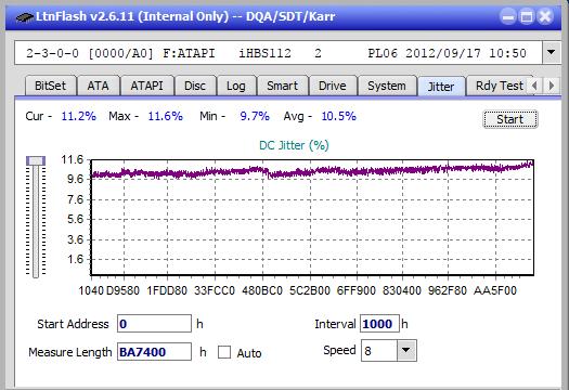 Nazwa:  Jitter_2x_OPCon_iHBS112-Gen2.png,  obejrzany:  142 razy,  rozmiar:  20.5 KB.