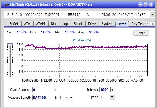 Nazwa:  Jitter_4x_OPCon_iHBS112-Gen2.png,  obejrzany:  139 razy,  rozmiar:  20.4 KB.