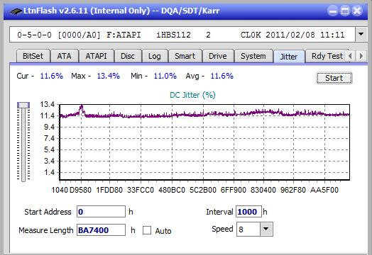 Nazwa:  Jitter_6x_OPCon_iHBS112-Gen1.png,  obejrzany:  145 razy,  rozmiar:  20.2 KB.