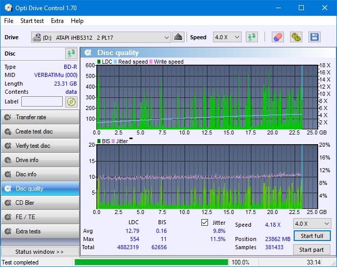 Nazwa:  DQ_ODC170_2x_OPCoff_iHBS312.png,  obejrzany:  132 razy,  rozmiar:  50.9 KB.