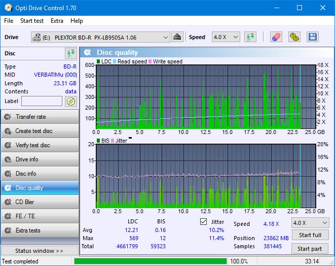 Nazwa:  DQ_ODC170_2x_OPCoff_PX-LB950SA.png,  obejrzany:  131 razy,  rozmiar:  51.2 KB.