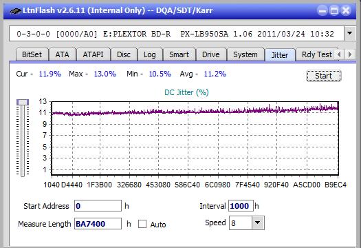 Nazwa:  Jitter_2x_OPCoff_PX-LB950SA.png,  obejrzany:  133 razy,  rozmiar:  20.7 KB.