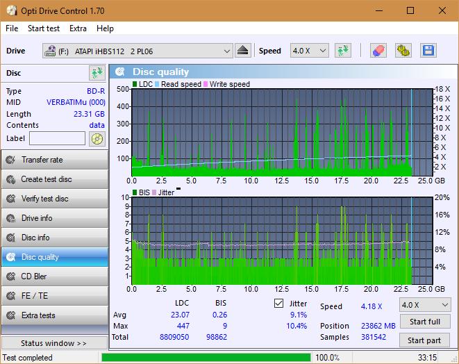 Nazwa:  DQ_ODC170_4x_OPCoff_iHBS112-Gen2.png,  obejrzany:  132 razy,  rozmiar:  50.8 KB.