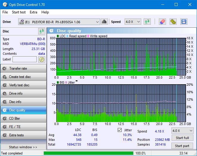 Nazwa:  DQ_ODC170_4x_OPCoff_PX-LB950SA.png,  obejrzany:  133 razy,  rozmiar:  48.8 KB.