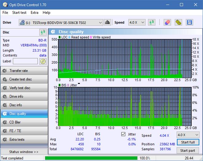 Nazwa:  DQ_ODC170_4x_OPCoff_SE-506CB.png,  obejrzany:  133 razy,  rozmiar:  49.4 KB.