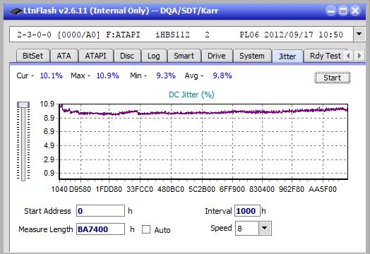 Nazwa:  Jitter_4x_OPCoff_iHBS112-Gen2.png,  obejrzany:  134 razy,  rozmiar:  20.3 KB.