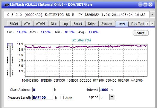 Nazwa:  Jitter_4x_OPCoff_PX-LB950SA.png,  obejrzany:  134 razy,  rozmiar:  20.2 KB.