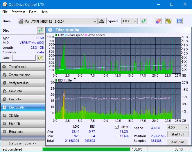 Nazwa:  DQ_ODC170_6x_OPCoff_iHBS112-Gen1.png,  obejrzany:  135 razy,  rozmiar:  48.5 KB.