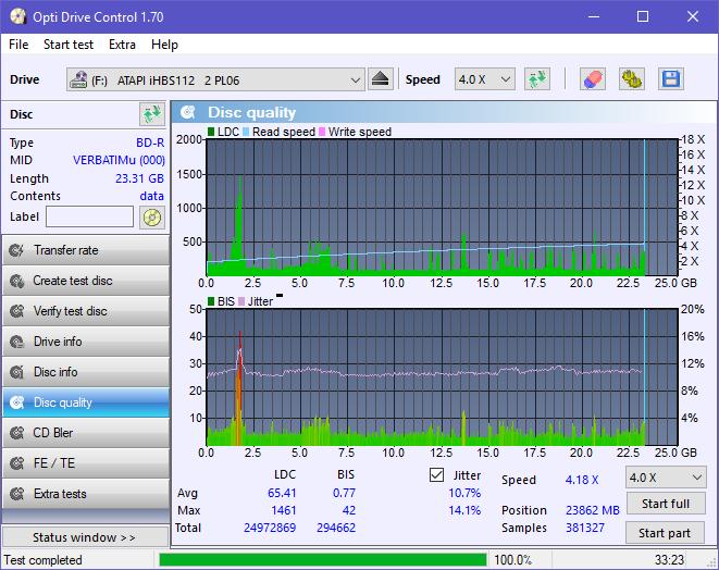 Nazwa:  DQ_ODC170_6x_OPCoff_iHBS112-Gen2.png,  obejrzany:  134 razy,  rozmiar:  48.0 KB.