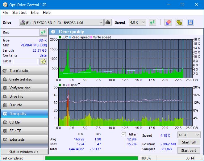 Nazwa:  DQ_ODC170_6x_OPCoff_PX-LB950SA.png,  obejrzany:  131 razy,  rozmiar:  48.1 KB.