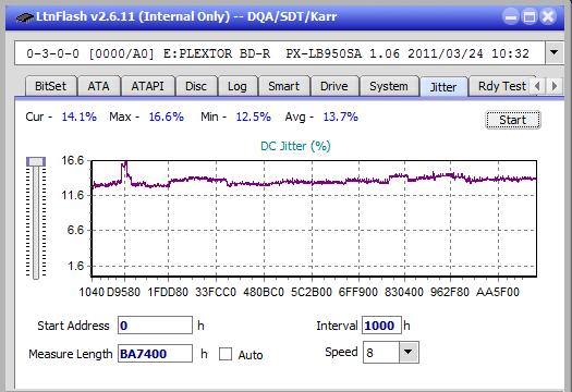 LG WH16NS60\LG BH16NS60 Ultra HD Blu-ray-jitter_6x_opcoff_px-lb950sa.png