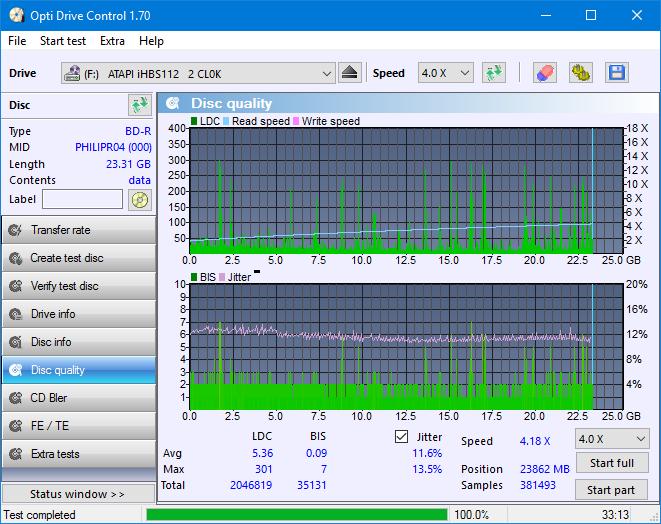 Nazwa:  DQ_ODC170_4x_OPCon_iHBS112-Gen1.png, obejrzany:  8 razy, rozmiar:  49.2 KB.