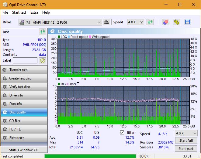Nazwa:  DQ_ODC170_4x_OPCon_iHBS112-Gen2.png, obejrzany:  8 razy, rozmiar:  50.3 KB.