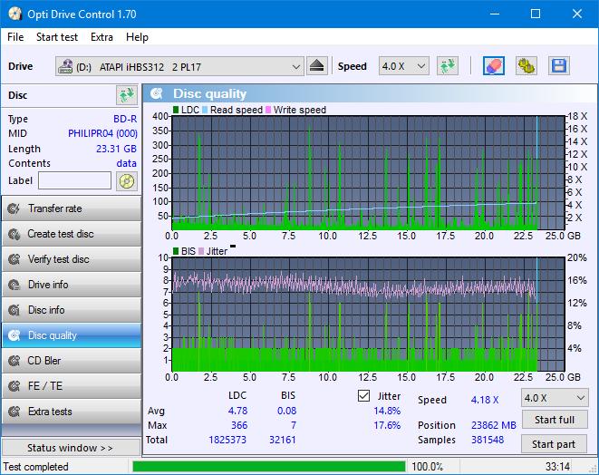 Nazwa:  DQ_ODC170_4x_OPCon_iHBS312.png, obejrzany:  8 razy, rozmiar:  50.5 KB.