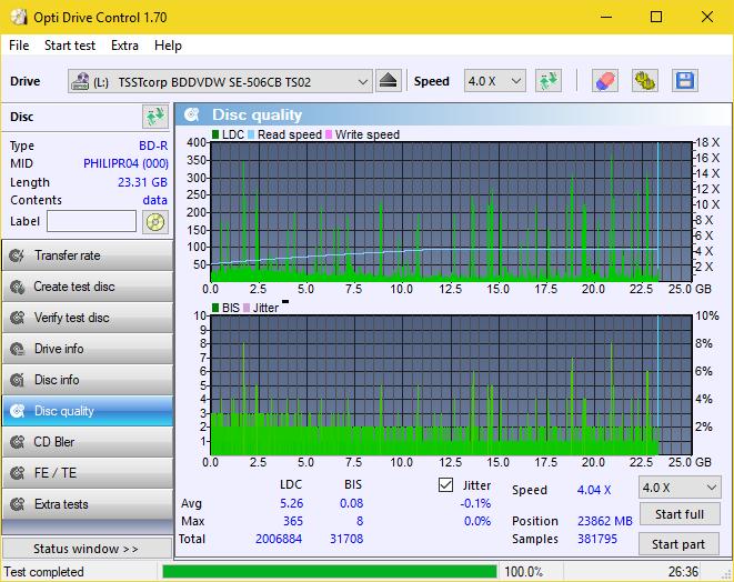 Nazwa:  DQ_ODC170_4x_OPCon_SE-506CB.png, obejrzany:  8 razy, rozmiar:  49.5 KB.