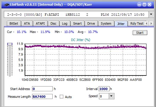Nazwa:  Jitter_4x_OPCon_iHBS112-Gen2.png, obejrzany:  8 razy, rozmiar:  20.5 KB.