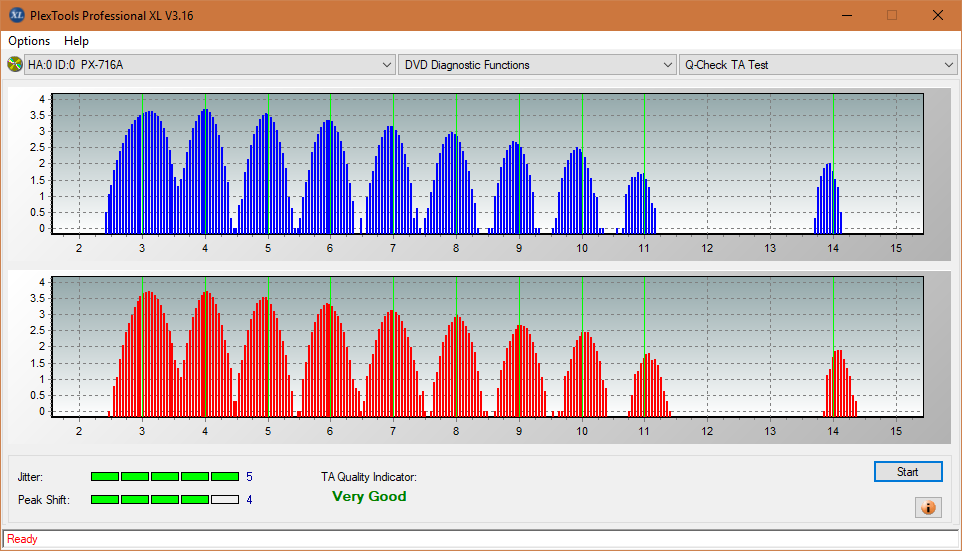 Nazwa:  TA Test (Middle Zone Layer 1)_6x_PX-716A.png, obejrzany:  5 razy, rozmiar:  48.6 KB.