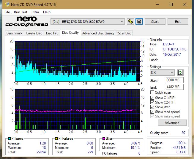 Nazwa:  DQ_16x_DW1620.png, obejrzany:  5 razy, rozmiar:  67.9 KB.