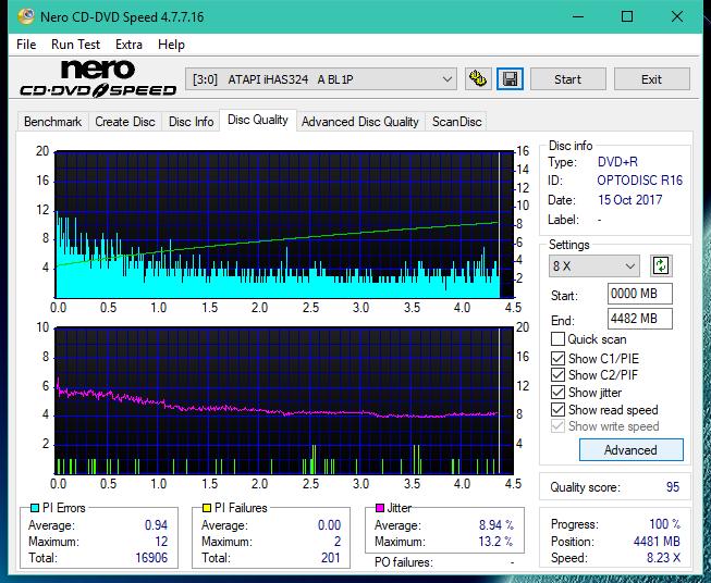 Nazwa:  DQ_16x_iHAS324-A.png, obejrzany:  5 razy, rozmiar:  59.9 KB.